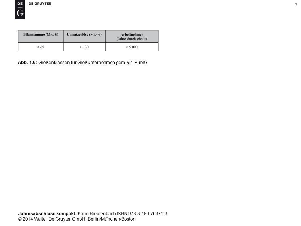 Jahresabschluss kompakt, Karin Breidenbach ISBN 978-3-486-76371-3 © 2014 Walter De Gruyter GmbH, Berlin/Mu ̈ nchen/Boston 7 Abb.