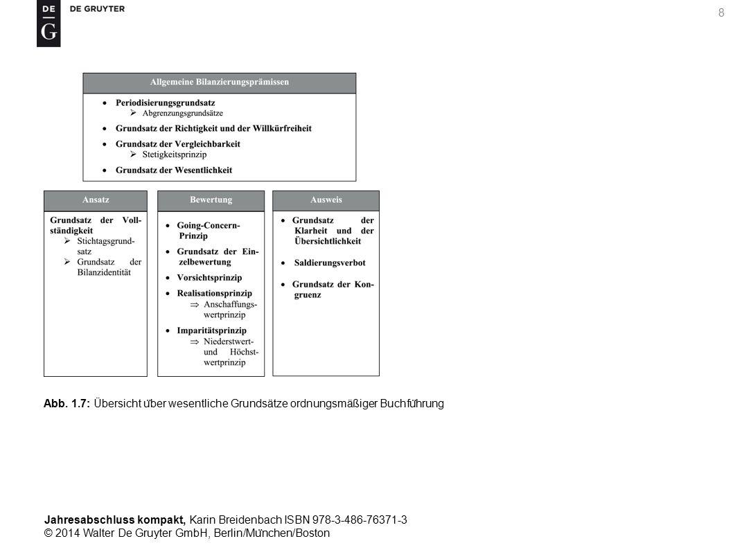 Jahresabschluss kompakt, Karin Breidenbach ISBN 978-3-486-76371-3 © 2014 Walter De Gruyter GmbH, Berlin/Mu ̈ nchen/Boston 8 Abb.
