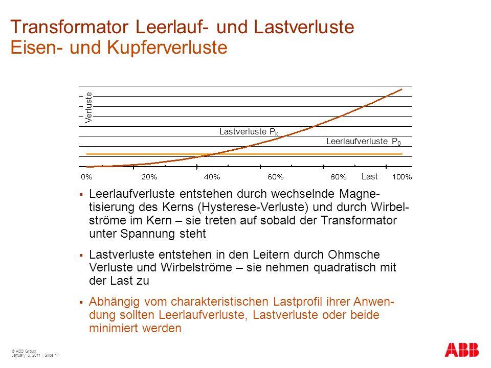 © ABB Group January 6, 2011 | Slide 17 Transformator Leerlauf- und Lastverluste Eisen- und Kupferverluste  Leerlaufverluste entstehen durch wechselnd