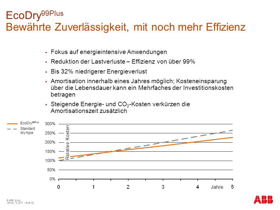 © ABB Group January 6, 2011 | Slide 22 EcoDry 99Plus Bewährte Zuverlässigkeit, mit noch mehr Effizienz  Fokus auf energieintensive Anwendungen  Redu