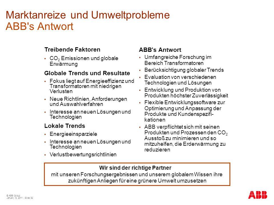 © ABB Group January 6, 2011 | Slide 32 Marktanreize und Umweltprobleme ABB's Antwort Treibende Faktoren  CO 2 Emissionen und globale Erwärmung Global