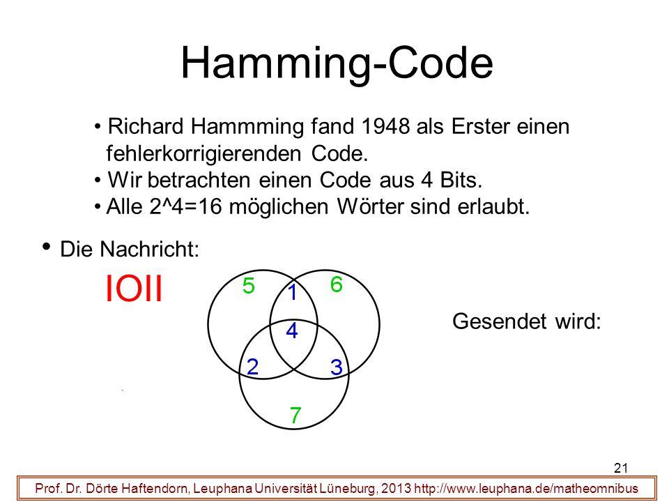 21 Hamming-Code Prof. Dr.