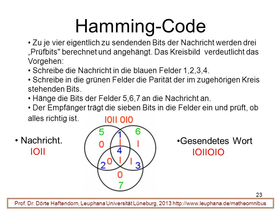 23 Hamming-Code Prof. Dr.