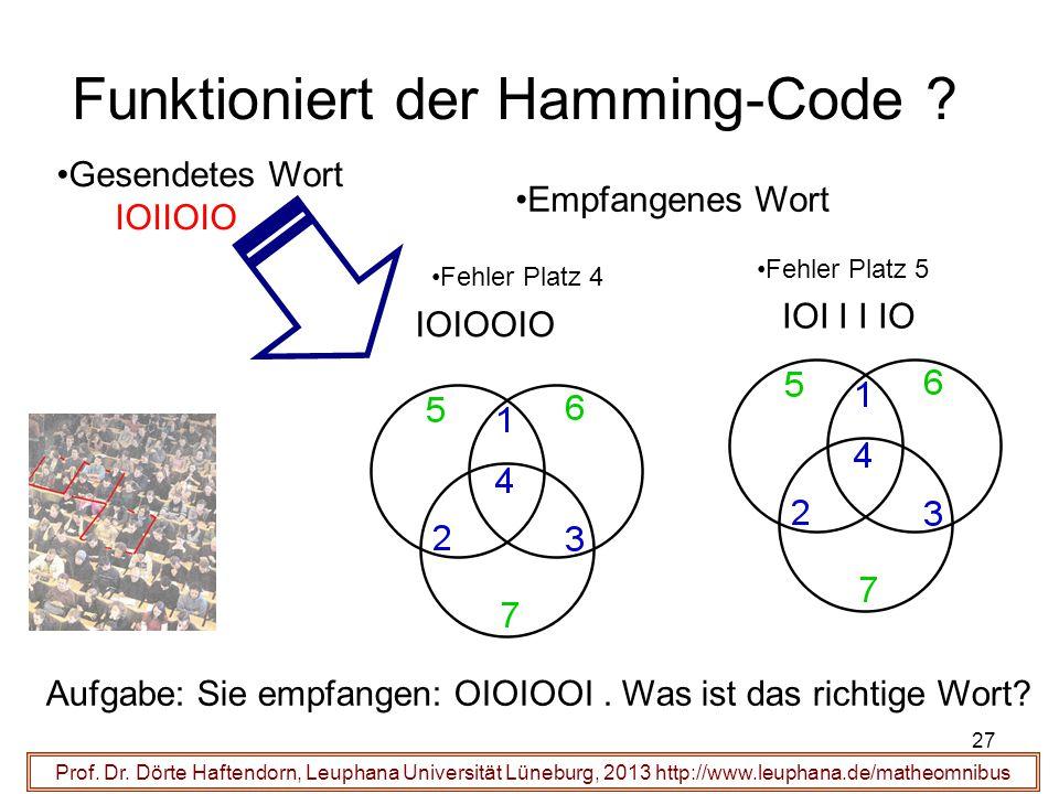 27 Funktioniert der Hamming-Code . Prof. Dr.