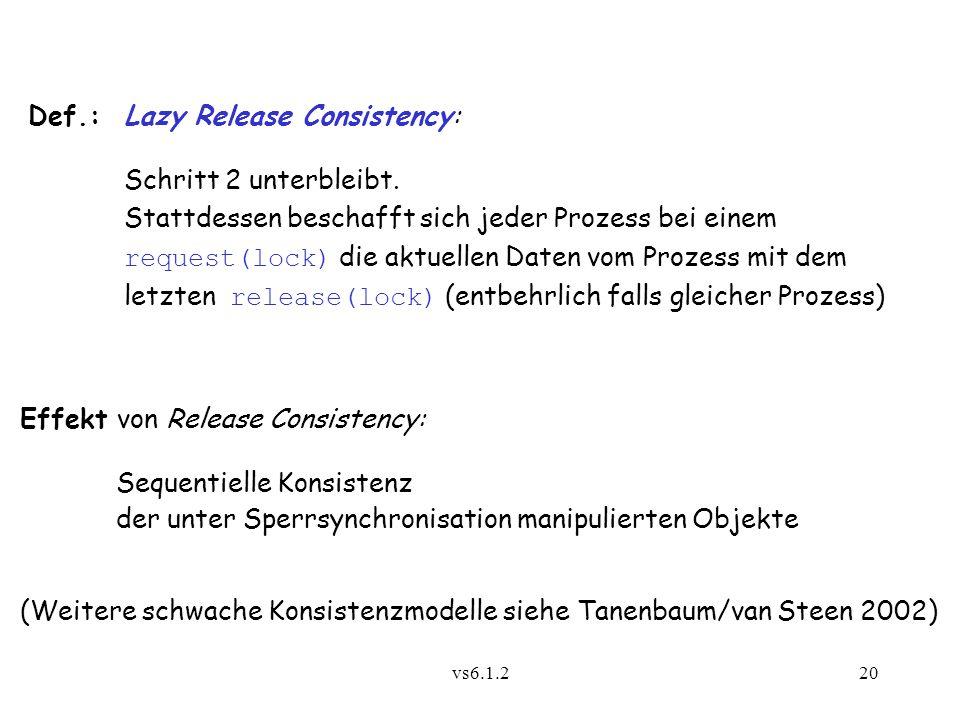 vs6.1.220 Def.:Lazy Release Consistency: Schritt 2 unterbleibt. Stattdessen beschafft sich jeder Prozess bei einem request(lock) die aktuellen Daten v