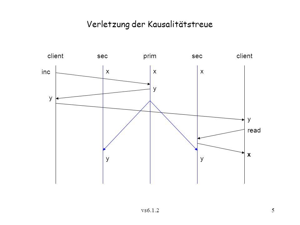 vs6.1.25 clientprim inc sec x Verletzung der Kausalitätstreue client y x xx y y read yy