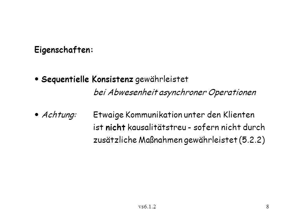 vs6.1.28 Eigenschaften: Sequentielle Konsistenz gewährleistet bei Abwesenheit asynchroner Operationen Achtung: Etwaige Kommunikation unter den Kliente