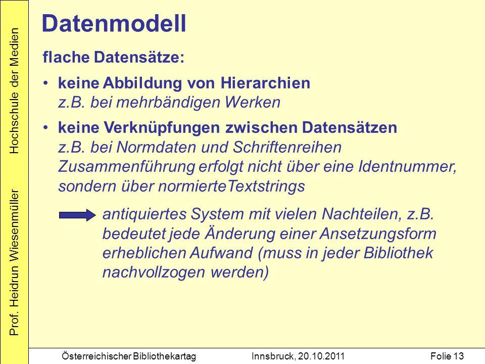 Prof. Heidrun Wiesenmüller Hochschule der Medien Österreichischer BibliothekartagInnsbruck, 20.10.2011Folie 13 Datenmodell flache Datensätze: keine Ab