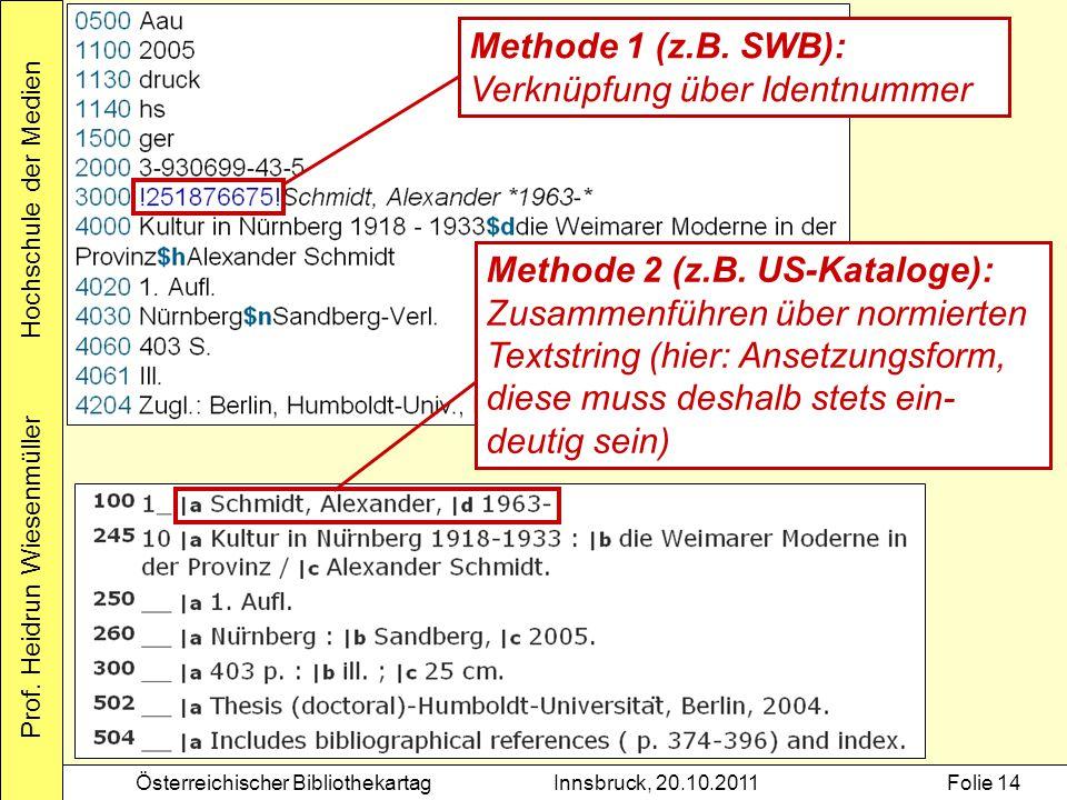 Prof. Heidrun Wiesenmüller Hochschule der Medien Österreichischer BibliothekartagInnsbruck, 20.10.2011Folie 14 Methode 1 (z.B. SWB): Verknüpfung über