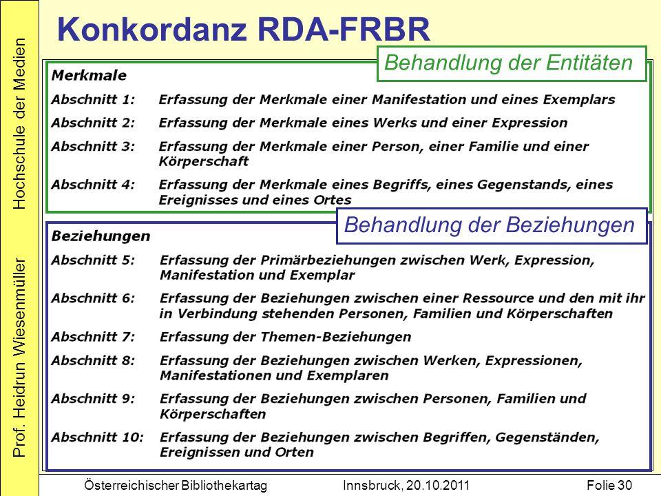 Prof. Heidrun Wiesenmüller Hochschule der Medien Österreichischer BibliothekartagInnsbruck, 20.10.2011Folie 30 Konkordanz RDA-FRBR Behandlung der Enti