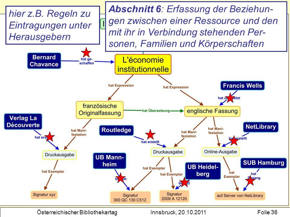Österreichischer BibliothekartagInnsbruck, 20.10.2011Folie 36 Abschnitt 6: Erfassung der Beziehun- gen zwischen einer Ressource und den mit ihr in Ver