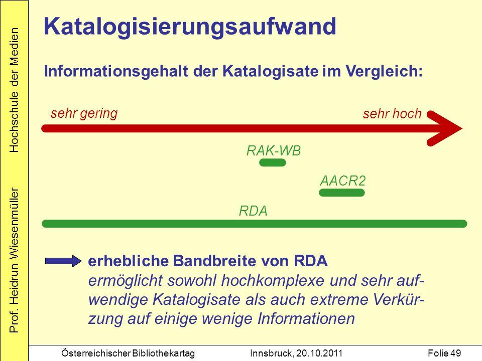 Prof. Heidrun Wiesenmüller Hochschule der Medien Österreichischer BibliothekartagInnsbruck, 20.10.2011Folie 49 Katalogisierungsaufwand Informationsgeh
