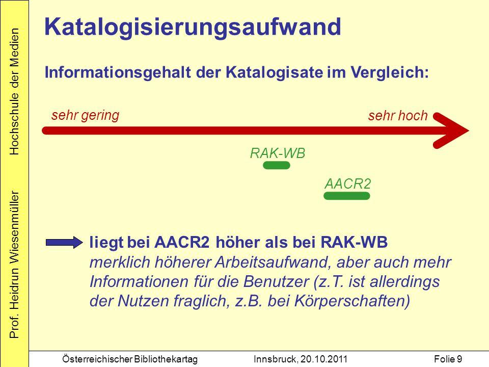 Prof. Heidrun Wiesenmüller Hochschule der Medien Österreichischer BibliothekartagInnsbruck, 20.10.2011Folie 9 Katalogisierungsaufwand Informationsgeha
