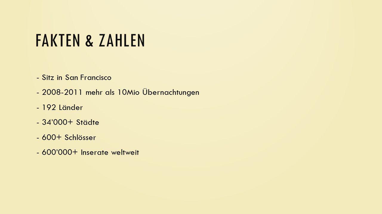 FAKTEN & ZAHLEN - Sitz in San Francisco - 2008-2011 mehr als 10Mio Übernachtungen - 192 Länder - 34'000+ Städte - 600+ Schlösser - 600'000+ Inserate w