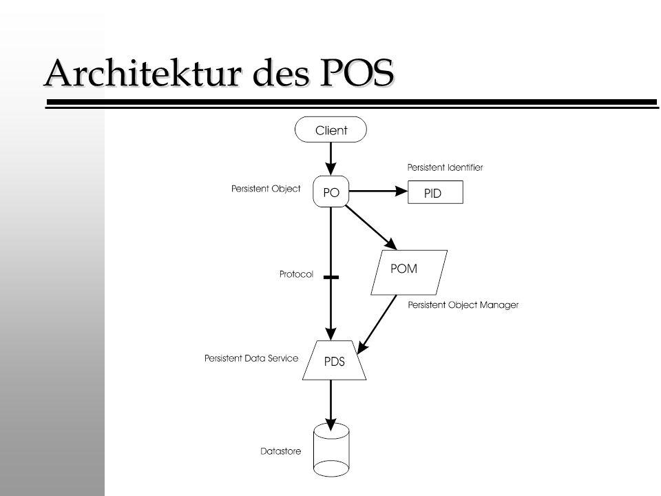 Architektur des POS