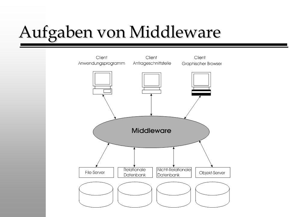 Middleware n Flexibilität des Gesamtsystems n Ressourcen gemeinsam nutzen
