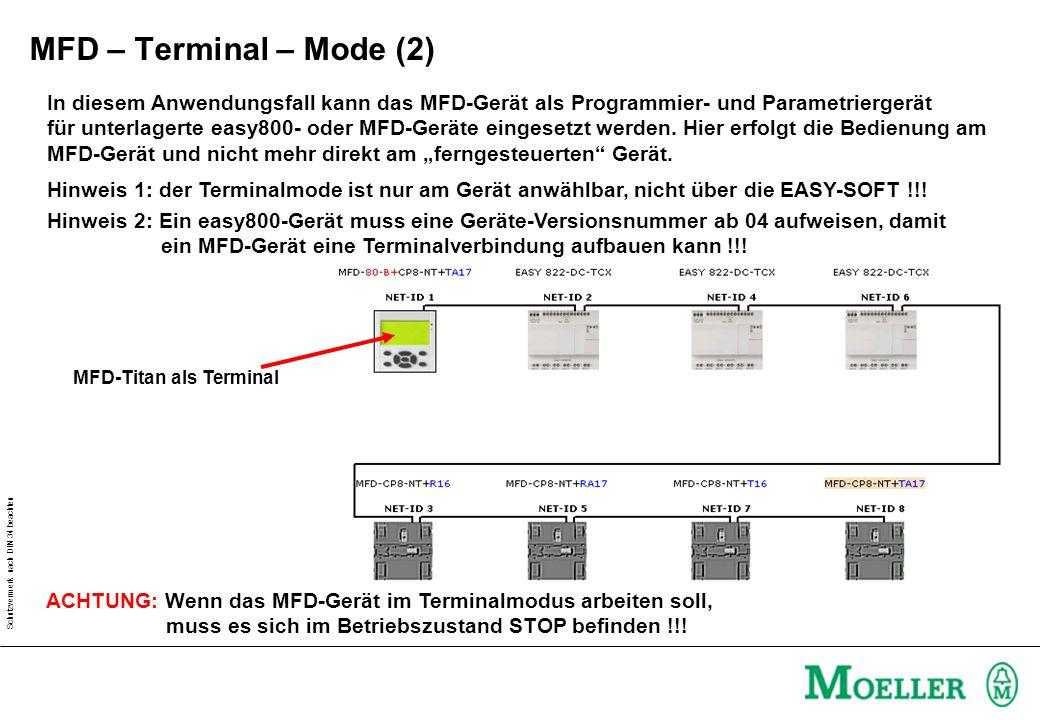 Schutzvermerk nach DIN 34 beachten ACHTUNG: Wenn das MFD-Gerät im Terminalmodus arbeiten soll, muss es sich im Betriebszustand STOP befinden !!.