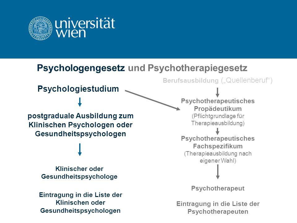 """Psychologengesetz und Psychotherapiegesetz Psychologiestudium Berufsausbildung (""""Quellenberuf"""") Psychotherapeutisches Propädeutikum (Pflichtgrundlage"""
