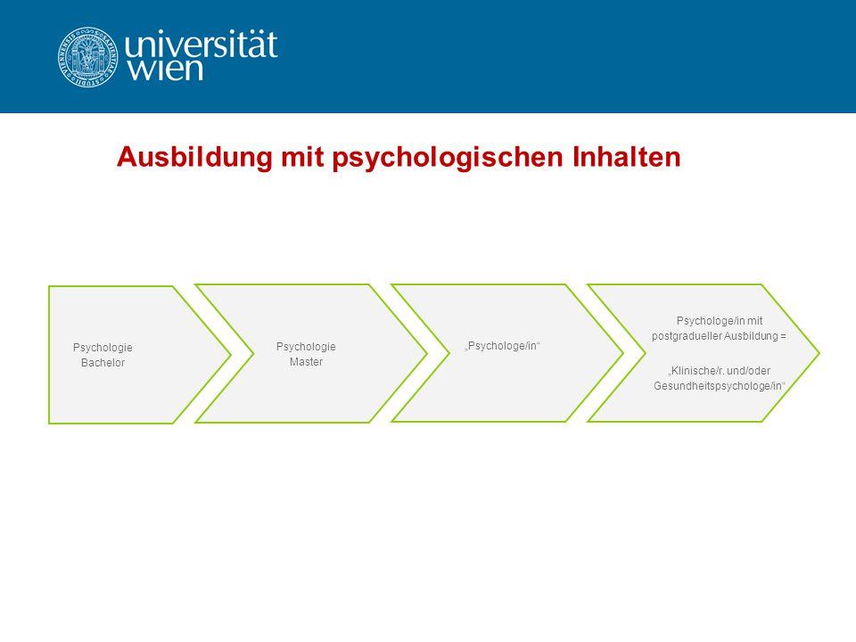 """Ausbildung mit psychologischen Inhalten Psychologie Bachelor Psychologie Master """"Psychologe/in"""" Psychologe/in mit postgradueller Ausbildung = """"Klinisc"""