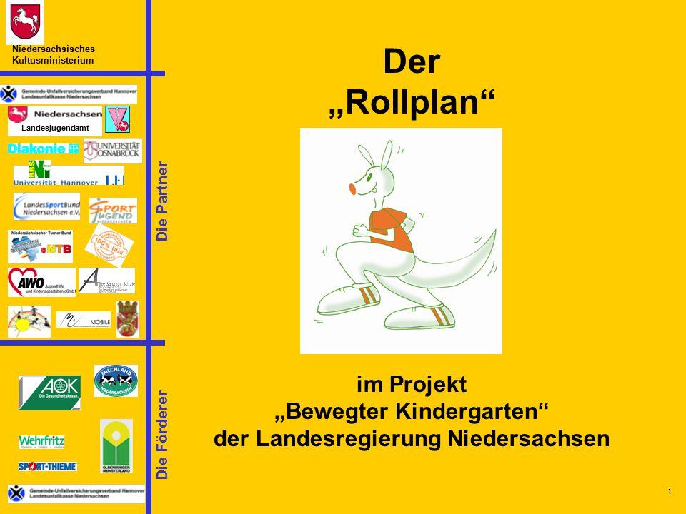 """Die Partner Landesjugendamt Niedersächsisches Kultusministerium Die Förderer 1 Der """"Rollplan"""" im Projekt """"Bewegter Kindergarten"""" der Landesregierung N"""
