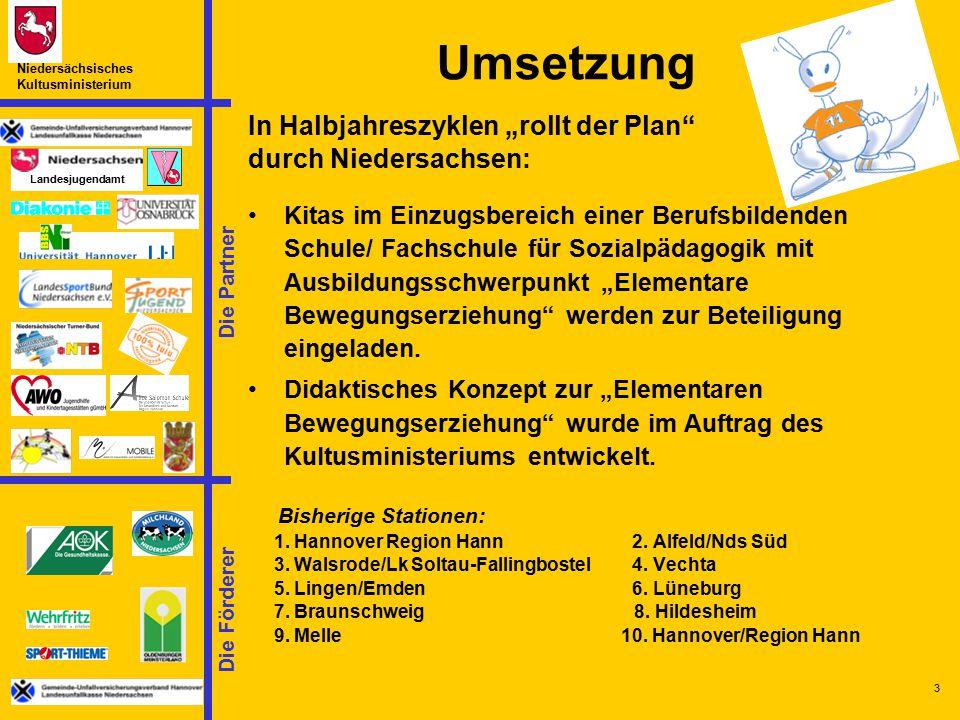 """Die Partner Landesjugendamt Niedersächsisches Kultusministerium Die Förderer 3 Umsetzung In Halbjahreszyklen """"rollt der Plan"""" durch Niedersachsen: Kit"""