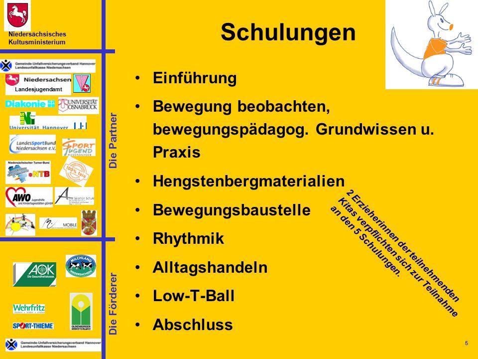 Die Partner Landesjugendamt Niedersächsisches Kultusministerium Die Förderer 5 Schulungen Einführung Bewegung beobachten, bewegungspädagog. Grundwisse