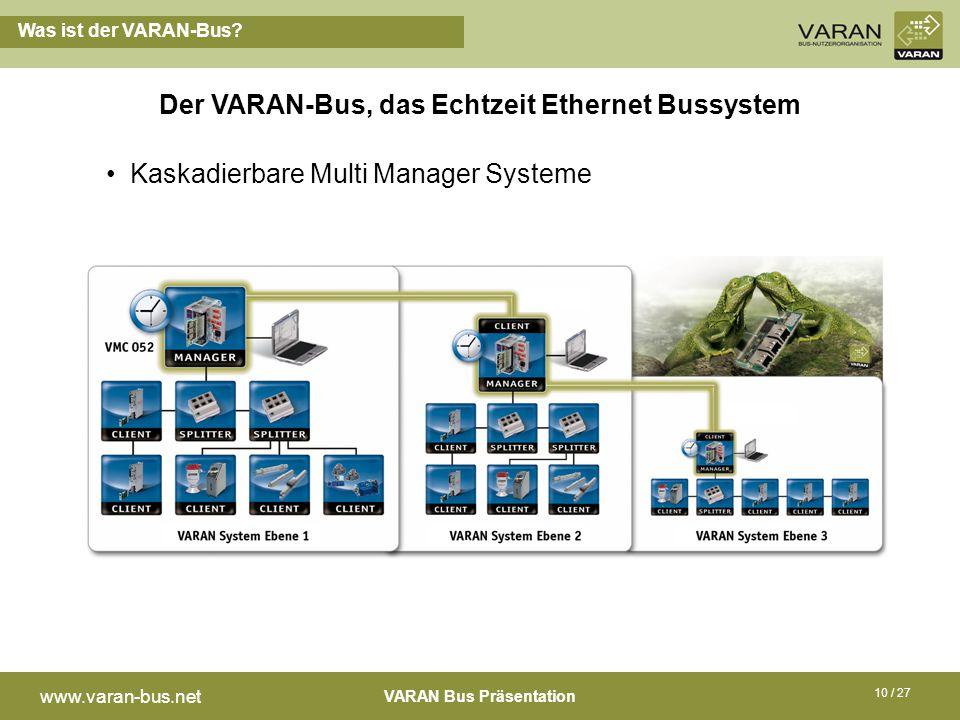 VARAN Bus Präsentation www.varan-bus.net 10 / 27 Der VARAN-Bus, das Echtzeit Ethernet Bussystem Kaskadierbare Multi Manager Systeme Was ist der VARAN-