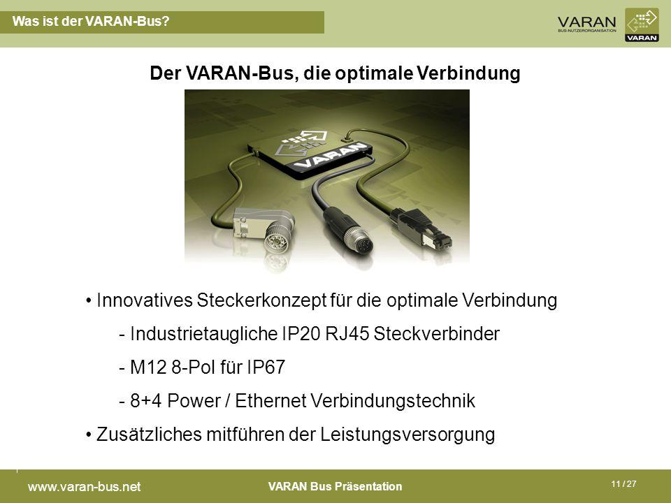 VARAN Bus Präsentation www.varan-bus.net 11 / 27 Was ist der VARAN-Bus? Der VARAN-Bus, die optimale Verbindung Innovatives Steckerkonzept für die opti