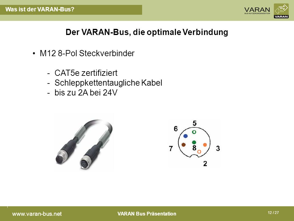 VARAN Bus Präsentation www.varan-bus.net 12 / 27 Was ist der VARAN-Bus? Der VARAN-Bus, die optimale Verbindung M12 8-Pol Steckverbinder - CAT5e zertif