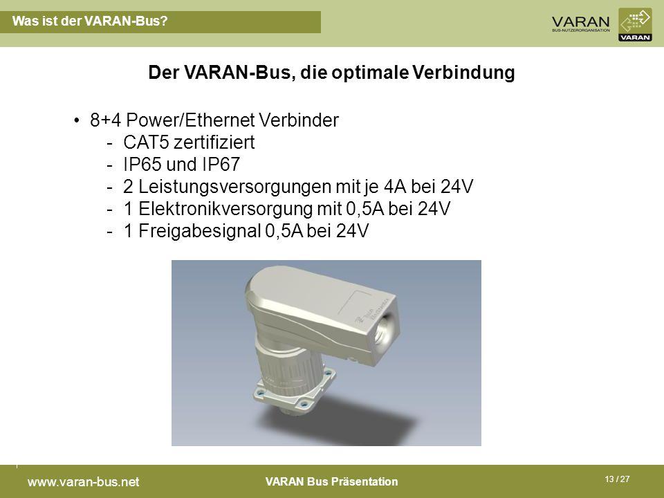 VARAN Bus Präsentation www.varan-bus.net 13 / 27 Was ist der VARAN-Bus? Der VARAN-Bus, die optimale Verbindung 8+4 Power/Ethernet Verbinder - CAT5 zer