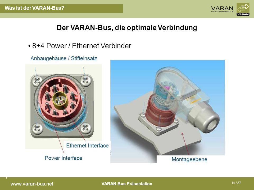 VARAN Bus Präsentation www.varan-bus.net 14 / 27 Was ist der VARAN-Bus? 8+4 Power / Ethernet Verbinder Der VARAN-Bus, die optimale Verbindung