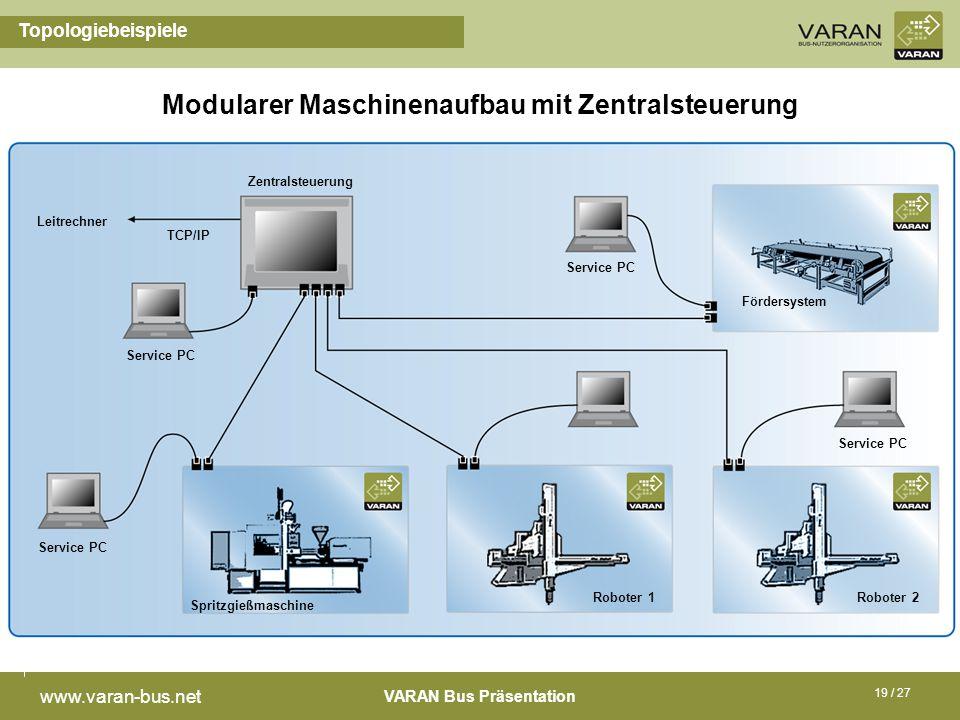 VARAN Bus Präsentation www.varan-bus.net 19 / 27 Topologiebeispiele Modularer Maschinenaufbau mit Zentralsteuerung Zentralsteuerung TCP/IP Leitrechner
