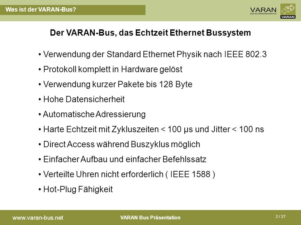 VARAN Bus Präsentation www.varan-bus.net 2 / 27 Der VARAN-Bus, das Echtzeit Ethernet Bussystem Was ist der VARAN-Bus? Verwendung der Standard Ethernet