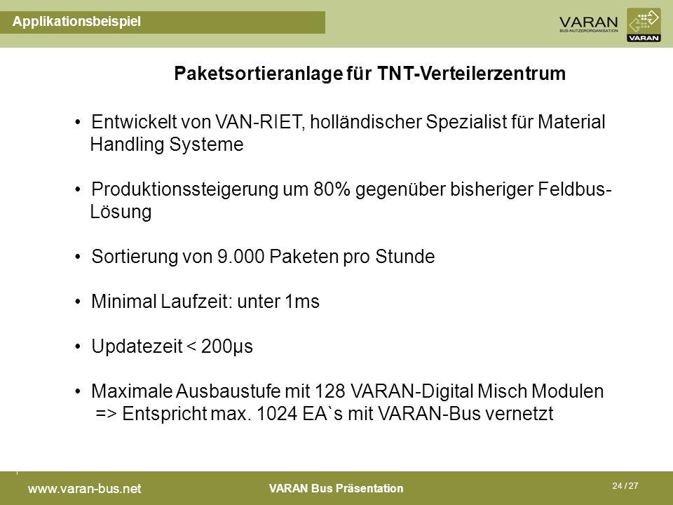 VARAN Bus Präsentation www.varan-bus.net 24 / 27 Applikationsbeispiel Entwickelt von VAN-RIET, holländischer Spezialist für Material Handling Systeme