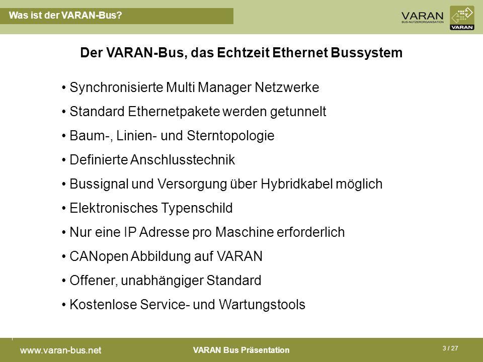 VARAN Bus Präsentation www.varan-bus.net 3 / 27 Was ist der VARAN-Bus? Synchronisierte Multi Manager Netzwerke Standard Ethernetpakete werden getunnel