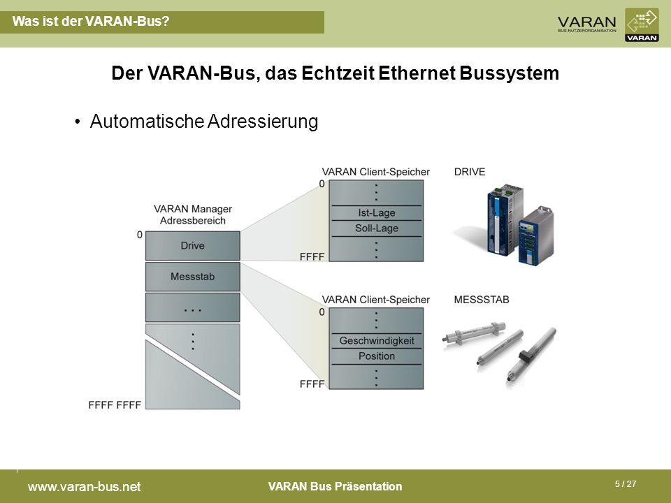 VARAN Bus Präsentation www.varan-bus.net 5 / 27 Was ist der VARAN-Bus? Der VARAN-Bus, das Echtzeit Ethernet Bussystem Automatische Adressierung