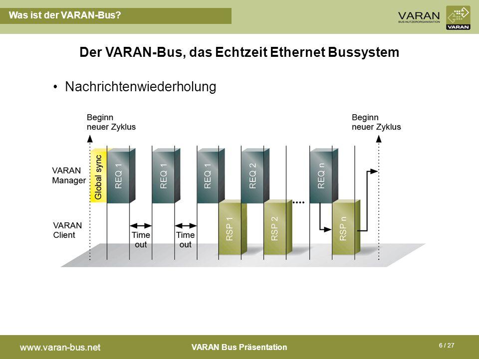 VARAN Bus Präsentation www.varan-bus.net 6 / 27 Der VARAN-Bus, das Echtzeit Ethernet Bussystem Was ist der VARAN-Bus? Nachrichtenwiederholung