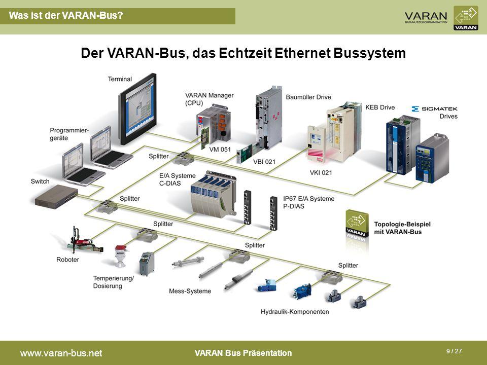 VARAN Bus Präsentation www.varan-bus.net 9 / 27 Was ist der VARAN-Bus? Der VARAN-Bus, das Echtzeit Ethernet Bussystem