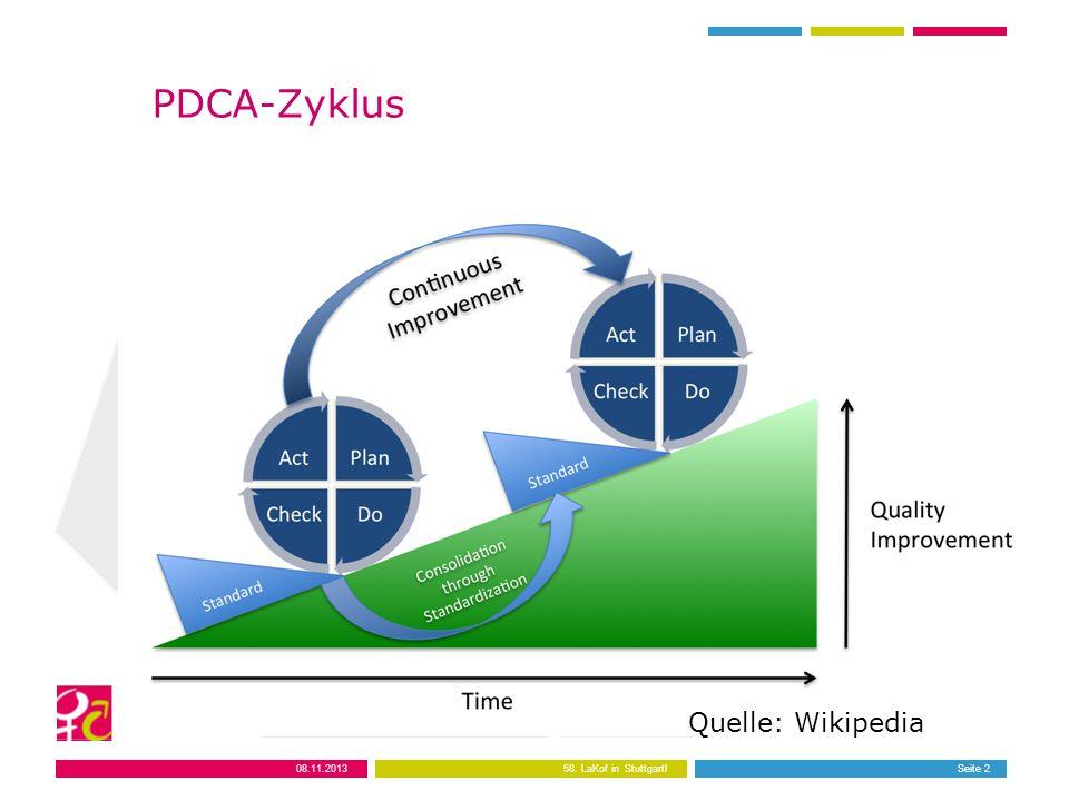 PDCA-Zyklus  Qualitätsziele  Qualitätsmanagement  Gender Qualitätsmanagement Programme Seite 2 08.11.2013 58.