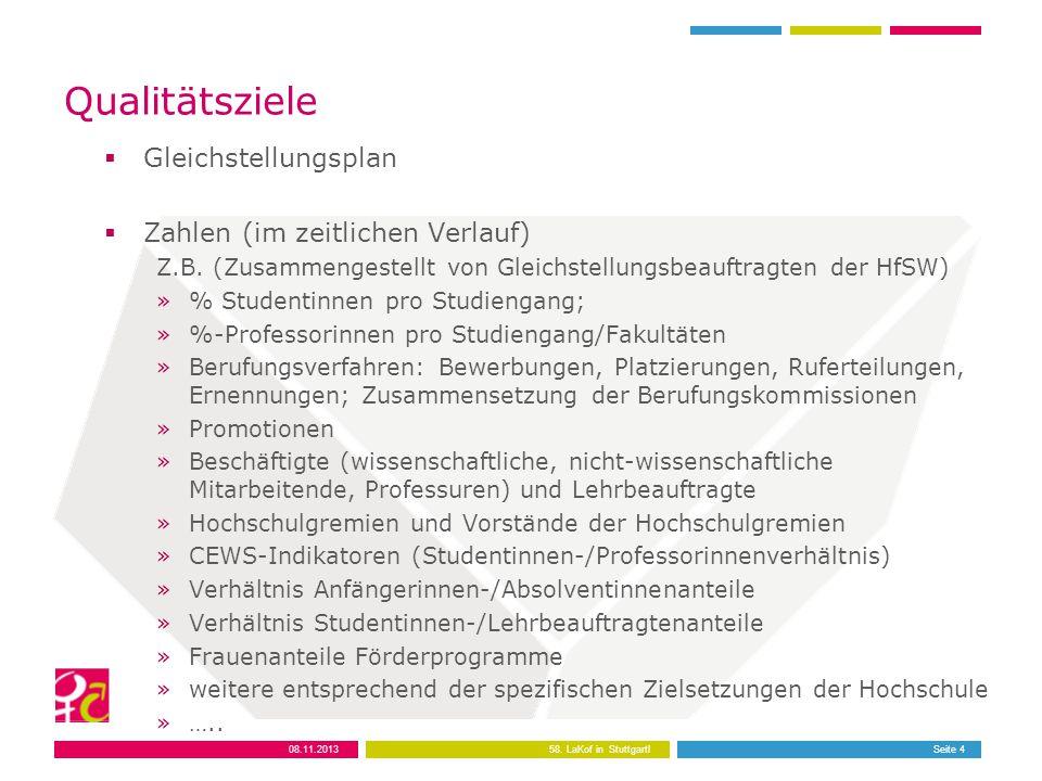 Qualitätsziele  Gleichstellungsplan  Zahlen (im zeitlichen Verlauf) Z.B.