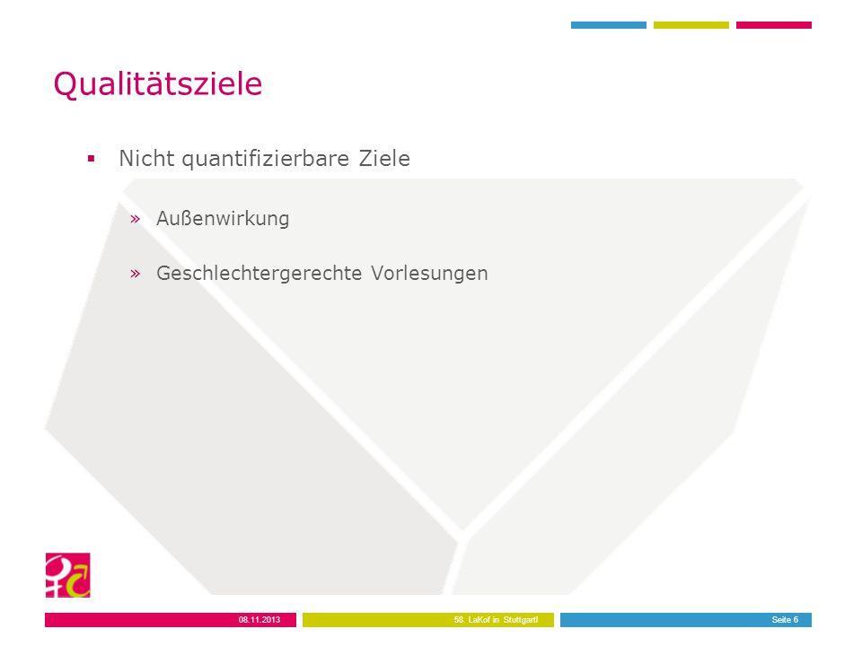 Qualitätsziele  Nicht quantifizierbare Ziele »Außenwirkung »Geschlechtergerechte Vorlesungen Seite 6 09.11.1256.