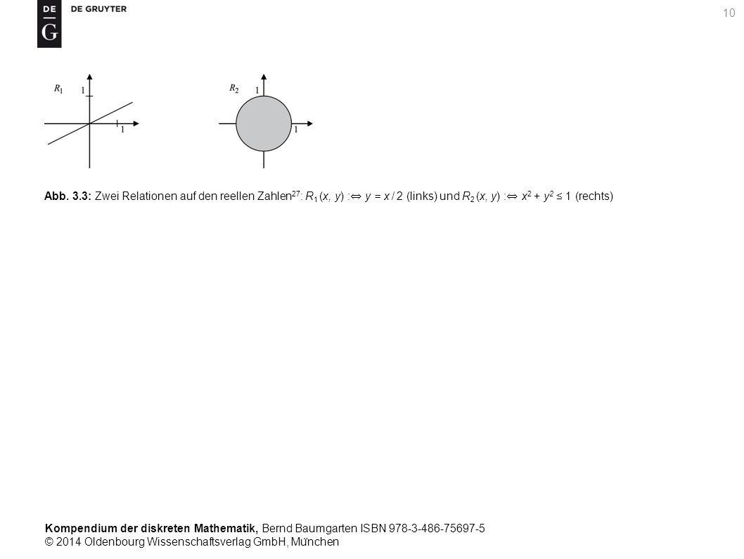 Kompendium der diskreten Mathematik, Bernd Baumgarten ISBN 978-3-486-75697-5 © 2014 Oldenbourg Wissenschaftsverlag GmbH, Mu ̈ nchen 10 Abb. 3.3: Zwei