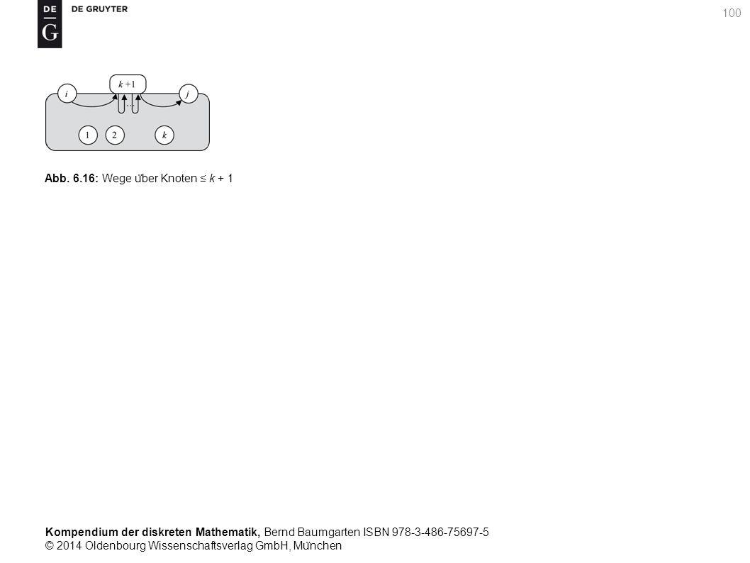 Kompendium der diskreten Mathematik, Bernd Baumgarten ISBN 978-3-486-75697-5 © 2014 Oldenbourg Wissenschaftsverlag GmbH, Mu ̈ nchen 100 Abb. 6.16: Weg