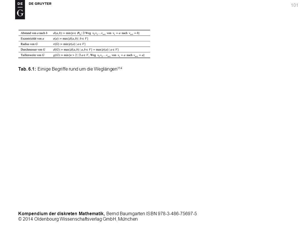 Kompendium der diskreten Mathematik, Bernd Baumgarten ISBN 978-3-486-75697-5 © 2014 Oldenbourg Wissenschaftsverlag GmbH, Mu ̈ nchen 101 Tab. 6.1: Eini