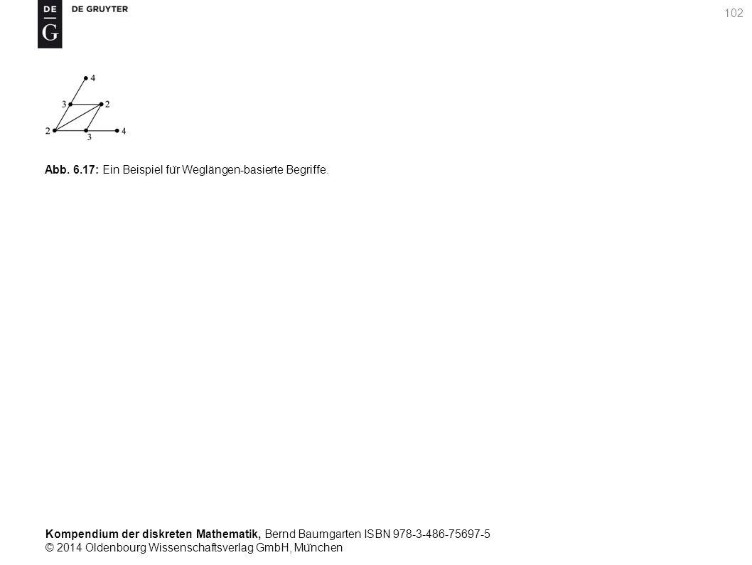 Kompendium der diskreten Mathematik, Bernd Baumgarten ISBN 978-3-486-75697-5 © 2014 Oldenbourg Wissenschaftsverlag GmbH, Mu ̈ nchen 102 Abb. 6.17: Ein