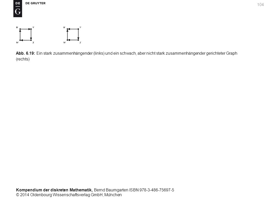 Kompendium der diskreten Mathematik, Bernd Baumgarten ISBN 978-3-486-75697-5 © 2014 Oldenbourg Wissenschaftsverlag GmbH, Mu ̈ nchen 104 Abb. 6.19: Ein