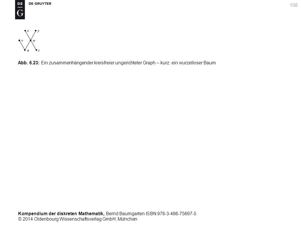 Kompendium der diskreten Mathematik, Bernd Baumgarten ISBN 978-3-486-75697-5 © 2014 Oldenbourg Wissenschaftsverlag GmbH, Mu ̈ nchen 108 Abb. 6.23: Ein