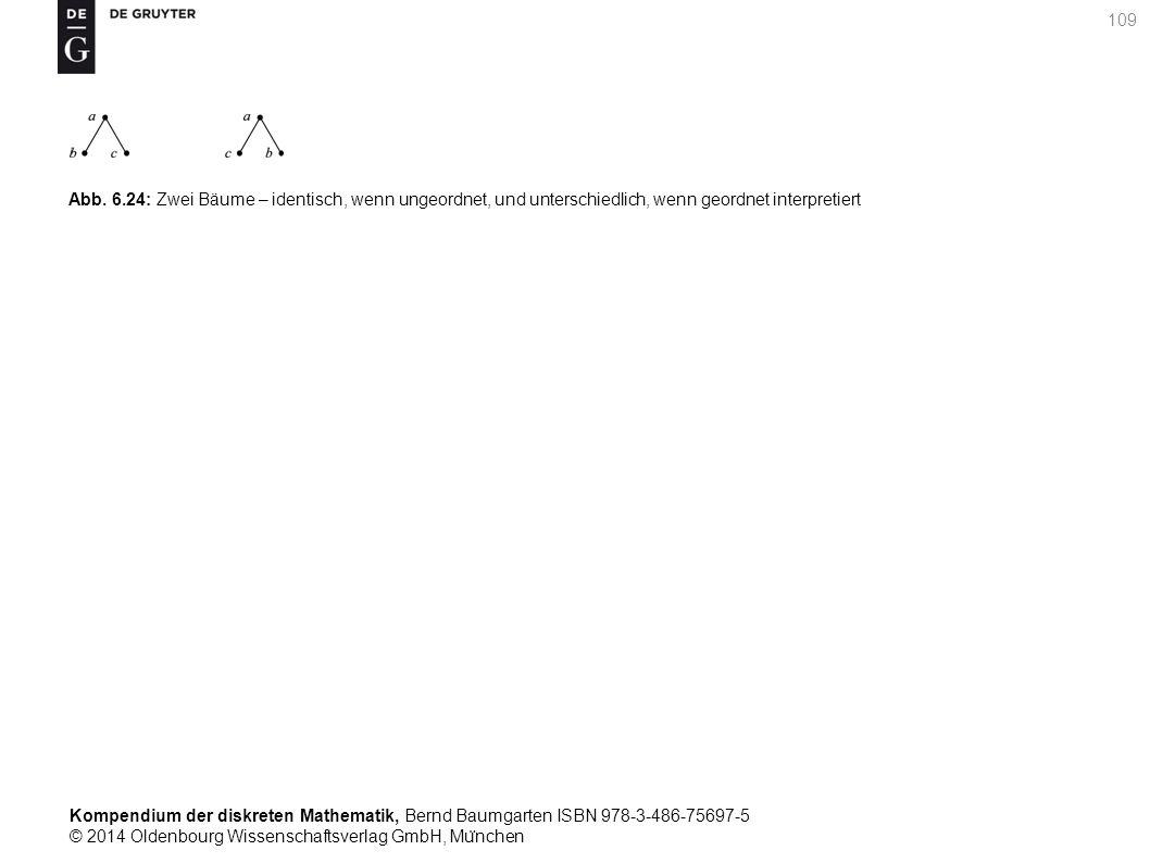 Kompendium der diskreten Mathematik, Bernd Baumgarten ISBN 978-3-486-75697-5 © 2014 Oldenbourg Wissenschaftsverlag GmbH, Mu ̈ nchen 109 Abb. 6.24: Zwe