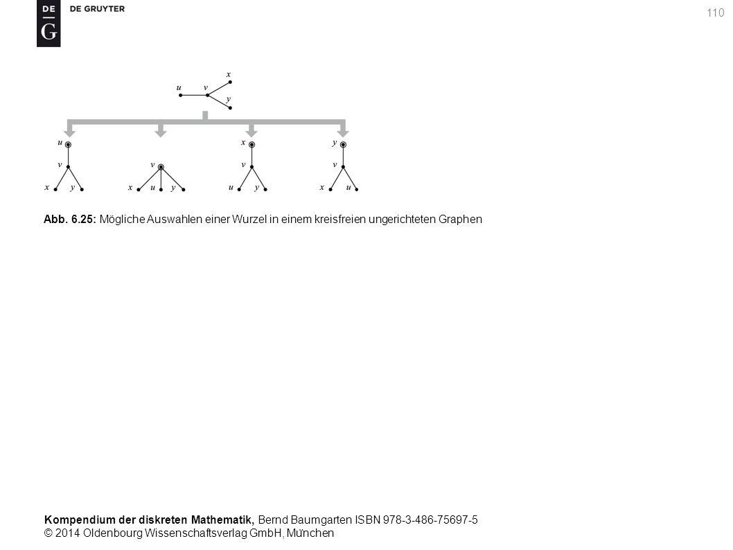 Kompendium der diskreten Mathematik, Bernd Baumgarten ISBN 978-3-486-75697-5 © 2014 Oldenbourg Wissenschaftsverlag GmbH, Mu ̈ nchen 110 Abb. 6.25: Mög