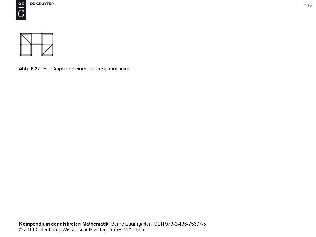 Kompendium der diskreten Mathematik, Bernd Baumgarten ISBN 978-3-486-75697-5 © 2014 Oldenbourg Wissenschaftsverlag GmbH, Mu ̈ nchen 112 Abb. 6.27: Ein